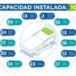 ¿Dónde están las 1.000 camas UCI que anunció Medellín? Alcaldía explica la cifra (fotos) 2