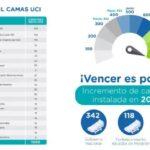 ¿Dónde están las 1.000 camas UCI que anunció Medellín? Alcaldía explica la cifra (fotos) 3