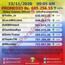 Dólar paralelo se cotiza en más de 685.000 bolívares para este viernes 3