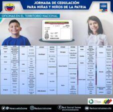 Este lunes inicia jornada de cedulación del Saime para niños en todo el país (Requisitos) (Oficinas operativas en todo el país) 2