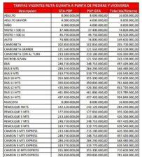 Conferry anunció sus nuevas tarifas para la ruta Anzoátegui-Nueva Esparta 2